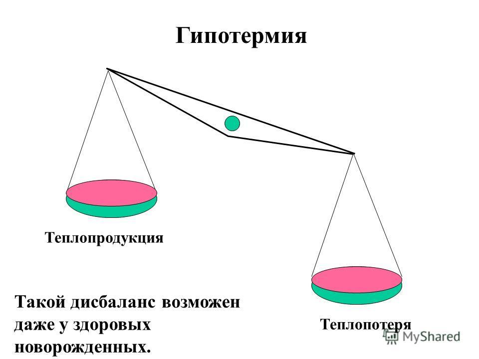 Теплопродукция Теплопотеря Гипотермия Такой дисбаланс возможен даже у здоровых новорожденных.