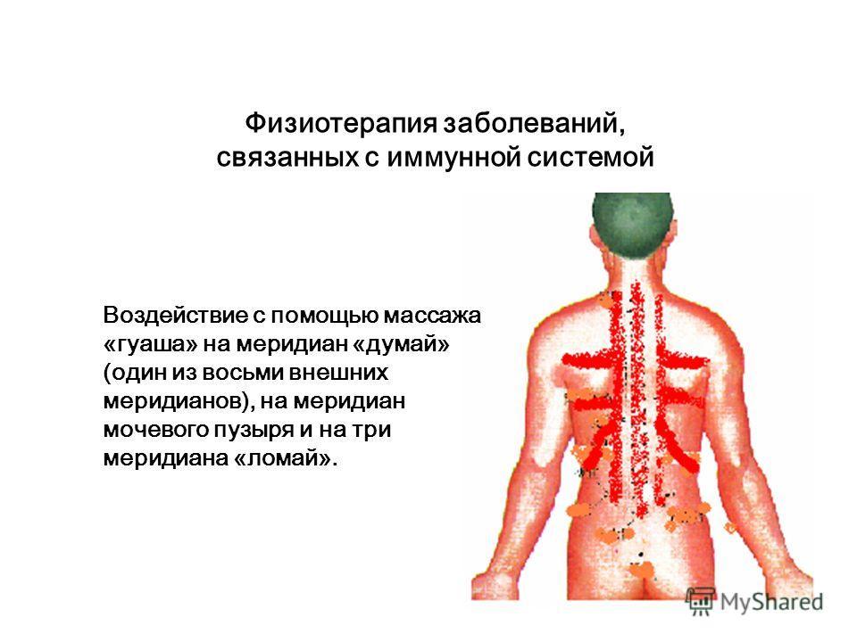 Физиотерапия при болях в поясничном отделе позвоночника ТОЧКИ АКУПУНКТУРЫ СВЕРХУ ВНИЗ: «ХУАНЬТЯО» «ВЭЙЧЖУН» «ЧЭНШАНЬ» Применяется при лечении грыжи межпозвоночного диска (в течение трех месяцев). Вначале разминаются бедра, а затем с помощью аппарата