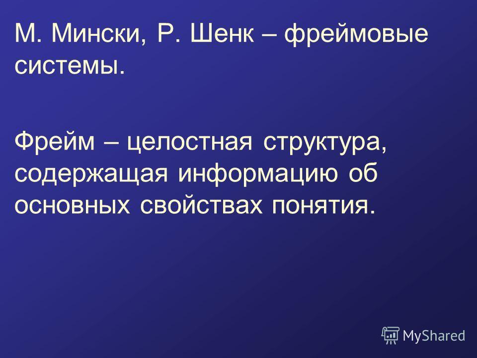 М. Мински, Р. Шенк – фреймовые системы. Фрейм – целостная структура, содержащая информацию об основных свойствах понятия.