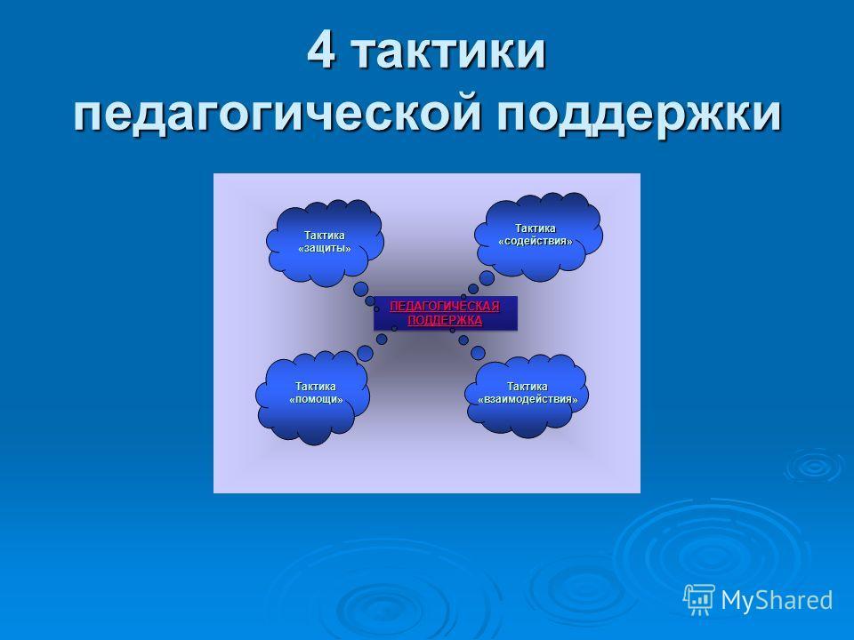 4 тактики педагогической поддержки