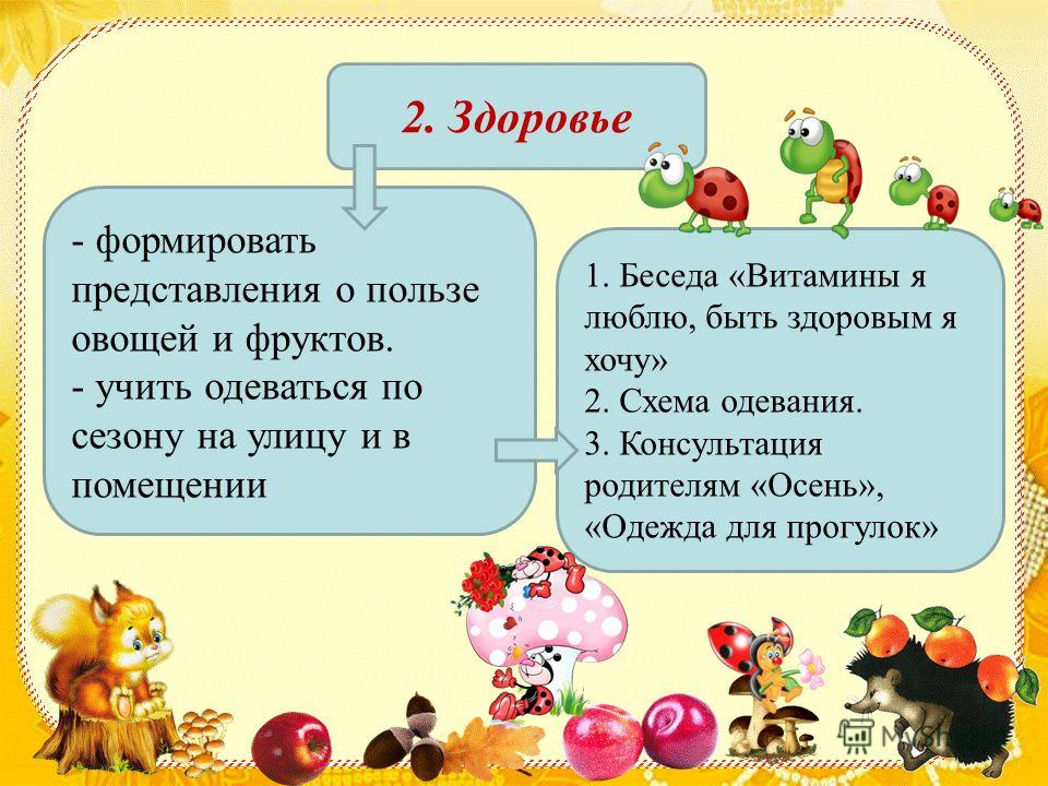 2. Здоровье - формировать представления о пользе овощей и фруктов. - учить одеваться по сезону на улицу и в помещении 1. Беседа «Витамины я люблю, быть здоровым я хочу» 2. Схема одевания. 3. Консультация родителям «Осень», «Одежда для прогулок»