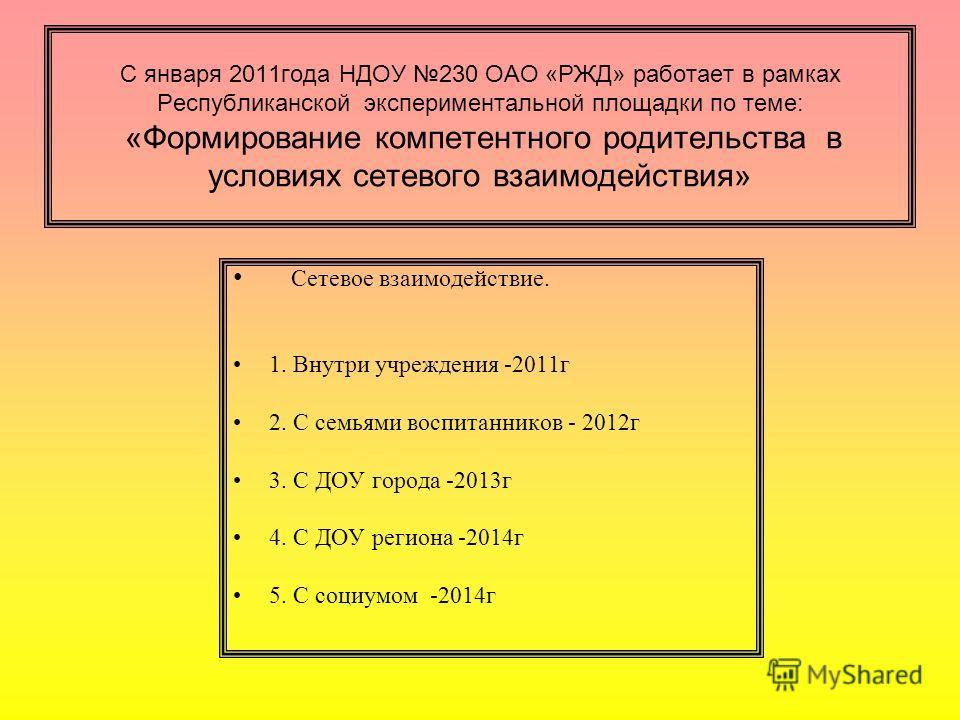 С января 2011года НДОУ 230 ОАО «РЖД» работает в рамках Республиканской экспериментальной площадки по теме: «Формирование компетентного родительства в условиях сетевого взаимодействия» Сетевое взаимодействие. 1. Внутри учреждения -2011г 2. С семьями в