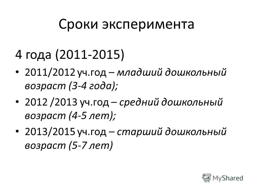 Сроки эксперимента 4 года (2011-2015) 2011/2012 уч.год – младший дошкольный возраст (3-4 года); 2012 /2013 уч.год – средний дошкольный возраст (4-5 лет); 2013/2015 уч.год – старший дошкольный возраст (5-7 лет)