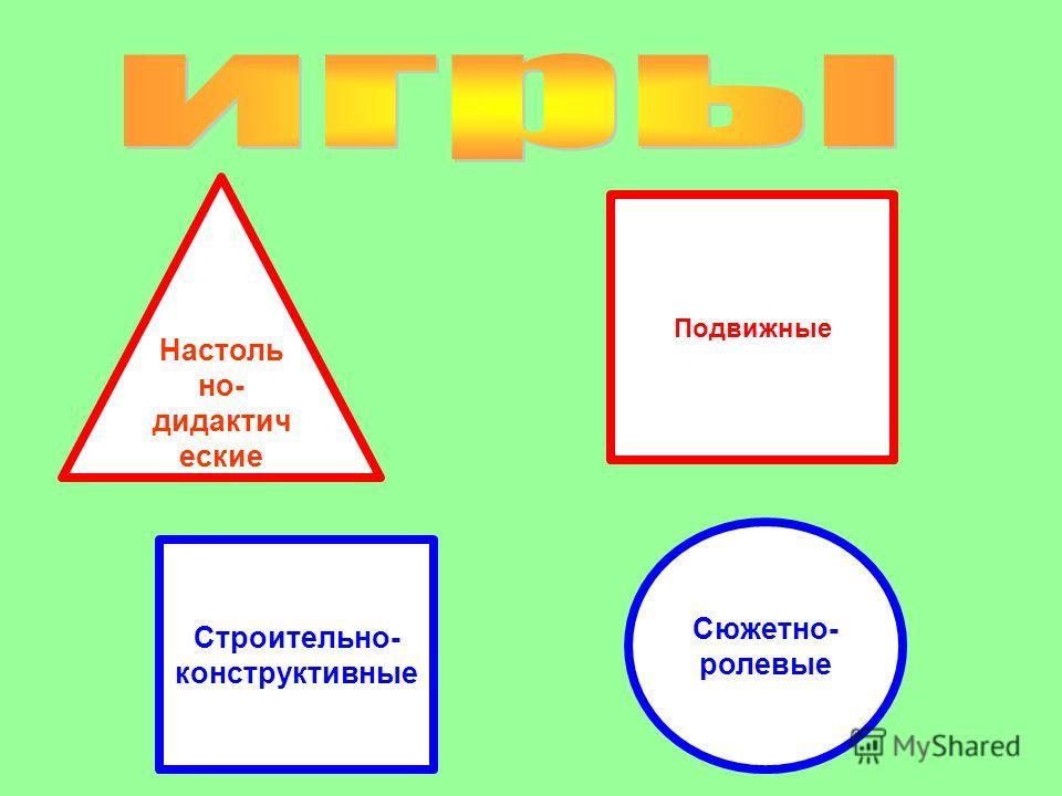 Настоль но- дидактич еские Подвижные Строительно- конструктивные Сюжетно- ролевые