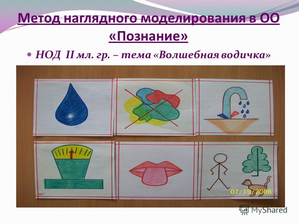 Метод наглядного моделирования в ОО «Познание» НОД II мл. гр. – тема «Волшебная водичка»