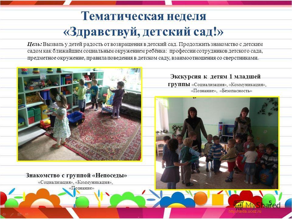 Тематическая неделя «Здравствуй, детский сад!» Экскурсия к детям 1 младшей группы «Социализация», «Коммуникация», «Познание», «Безопасность» Знакомство с группой «Непоседы» «Социализация», «Коммуникация», «Познание» Цель: Вызвать у детей радость от в