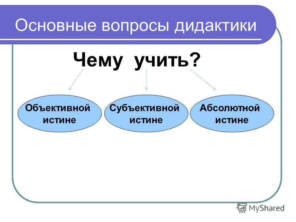 Основные вопросы дидактики Чему учить? Объективной истине Субъективной истине Абсолютной истине