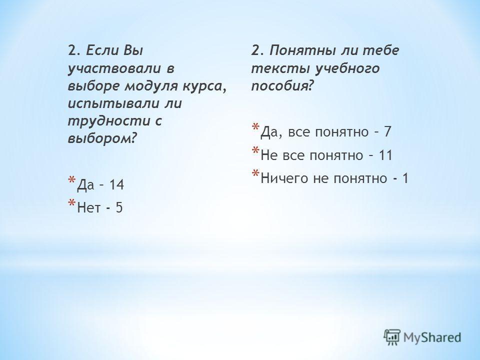 2. Если Вы участвовали в выборе модуля курса, испытывали ли трудности с выбором? * Да – 14 * Нет - 5 2. Понятны ли тебе тексты учебного пособия? * Да, все понятно – 7 * Не все понятно – 11 * Ничего не понятно - 1