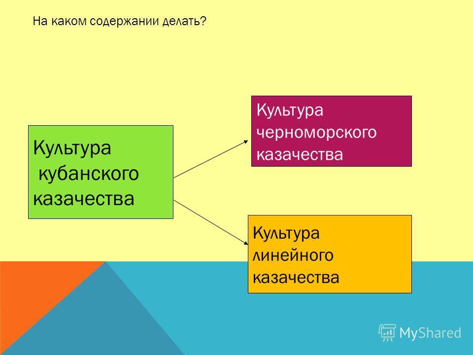 Культура кубанского казачества Культура черноморского казачества Культура линейного казачества На каком содержании делать?