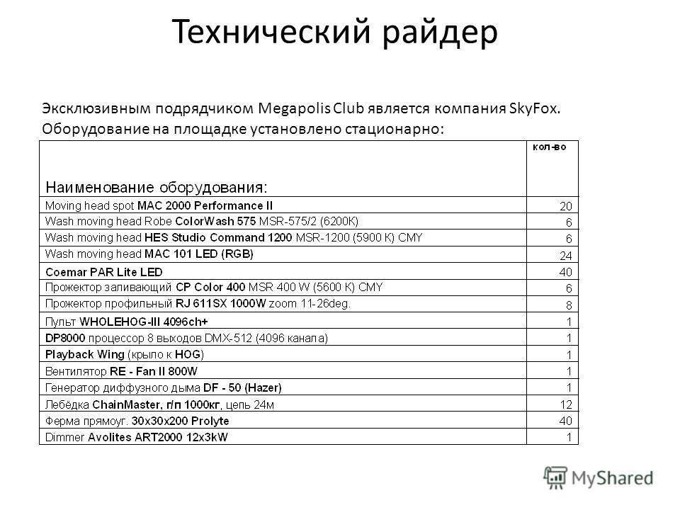 Технический райдер Эксклюзивным подрядчиком Megapolis Club является компания SkyFox. Оборудование на площадке установлено стационарно: