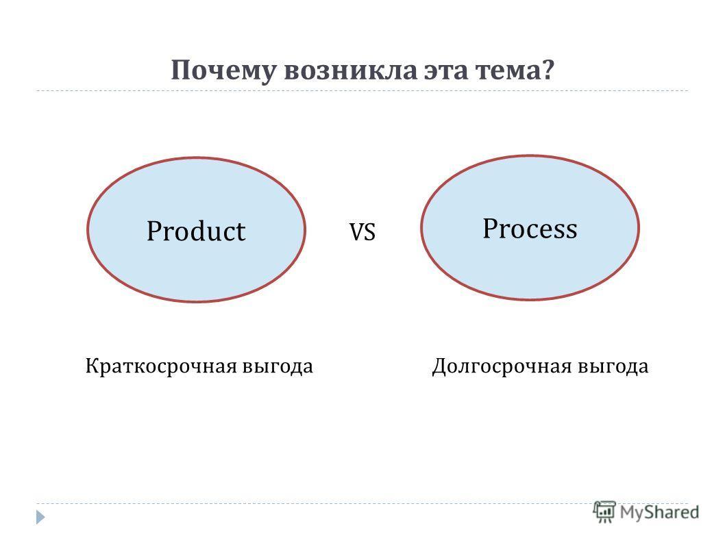 Почему возникла эта тема? Product Process VS Долгосрочная выгодаКраткосрочная выгода