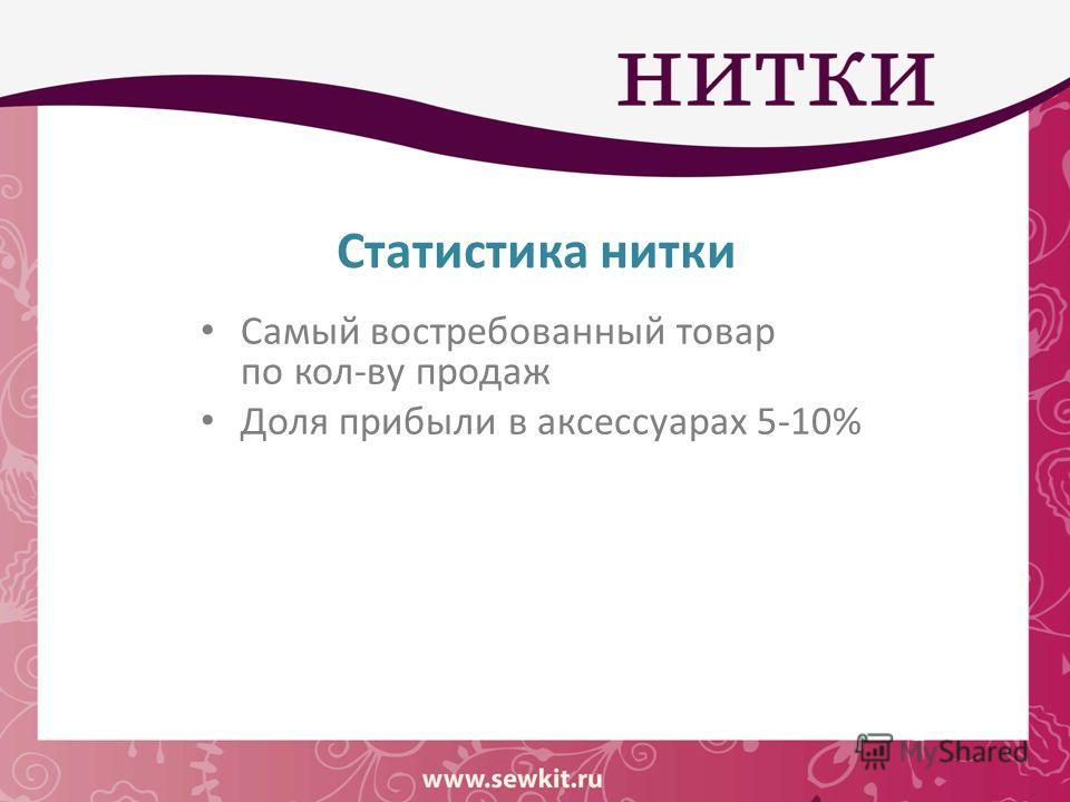 Статистика нитки Самый востребованный товар по кол-ву продаж Доля прибыли в аксессуарах 5-10%