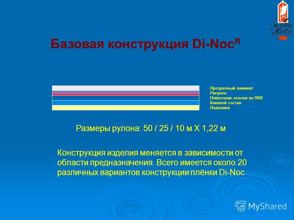 Прозрачный ламинат Рисунок Плёночная основа из ПВХ Клеевой состав Подложка Базовая конструкция Di-Noc R Размеры рулона: 50 / 25 / 10 м X 1,22 м Конструкция изделия меняется в зависимости от области предназначения. Всего имеется около 20 различных вар