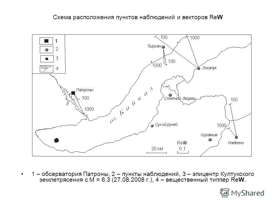 Схема расположения пунктов наблюдений и векторов ReW 1 – обсерватория Патроны, 2 – пункты наблюдений, 3 – эпицентр Култукского землетрясения с М = 6.3 (27.08.2008 г.), 4 – вещественный типпер ReW.