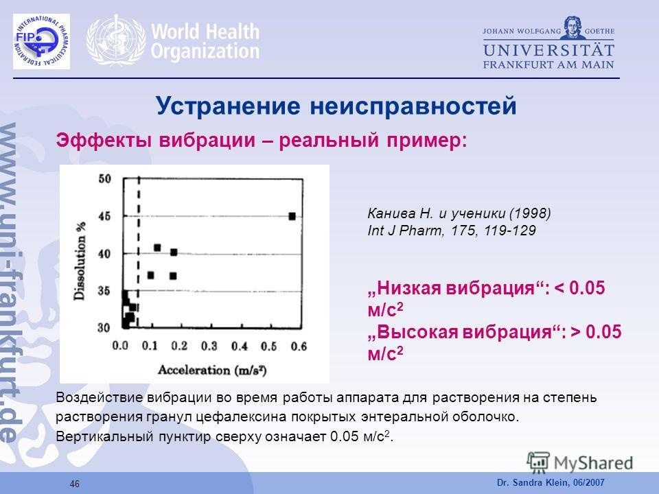 Dr. Sandra Klein, 06/2007 46 Эффекты вибрации – реальный пример: Воздействие вибрации во время работы аппарата для растворения на степень растворения гранул цефалексина покрытых энтеральной оболочко. Вертикальный пунктир сверху означает 0.05 м/с 2. К