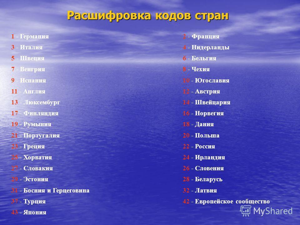 1 - Германия2 - Франция 3 - Италия4 - Нидерланды 5 - Швеция6 - Бельгия 7 - Венгрия8 - Чехия 9 - Испания10 - Югославия 11 - Англия12 - Австрия 13 - Люксембург14 - Швейцария 17 - Финляндия16 - Норвегия 19 - Румыния18 - Дания 21 - Португалия20 - Польша