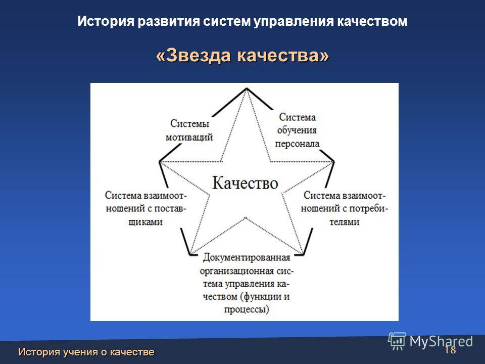 История учения о качестве 18 «Звезда качества» История развития систем управления качеством
