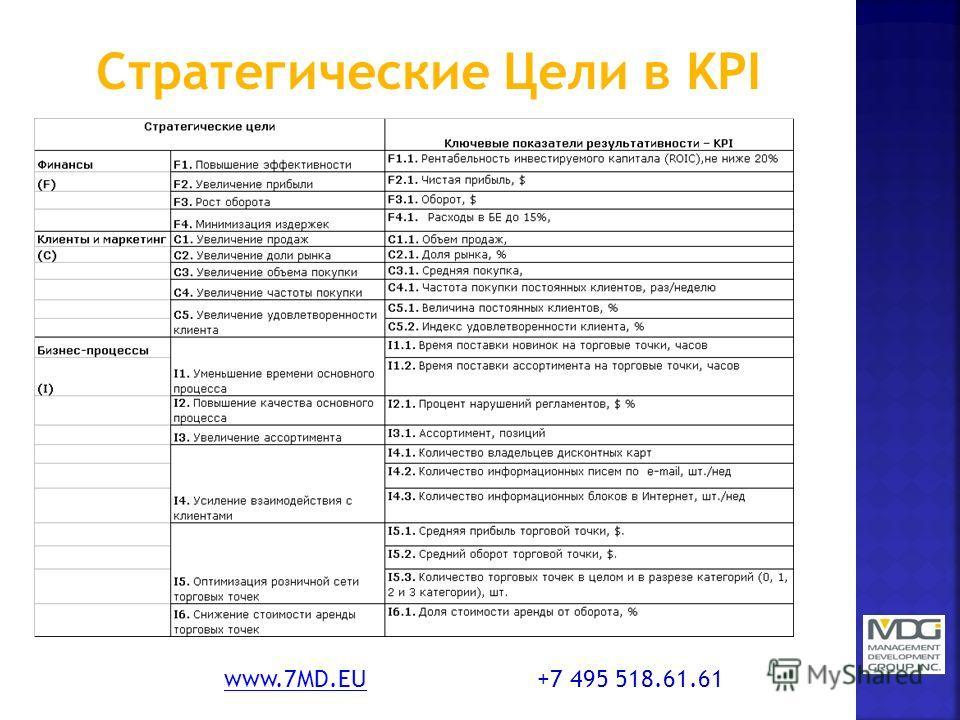 www.7MD.EUwww.7MD.EU +7 495 518.61.61
