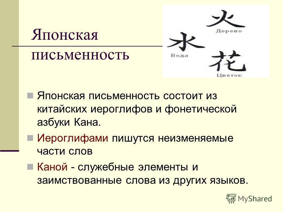 Японская письменность Японская письменность состоит из китайских иероглифов и фонетической азбуки Кана. Иероглифами пишутся неизменяемые части слов Каной - служебные элементы и заимствованные слова из других языков.