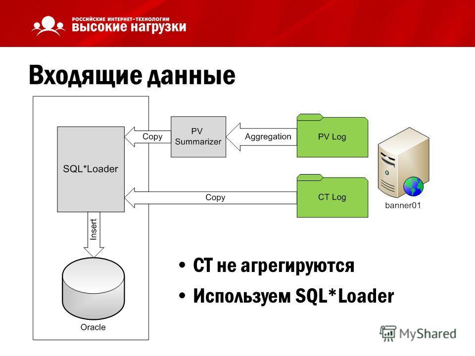 Входящие данные CT не агрегируются Используем SQL*Loader