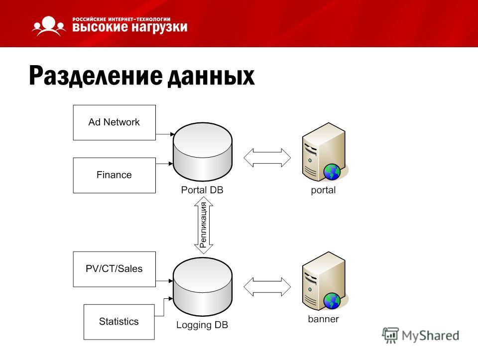 Разделение данных