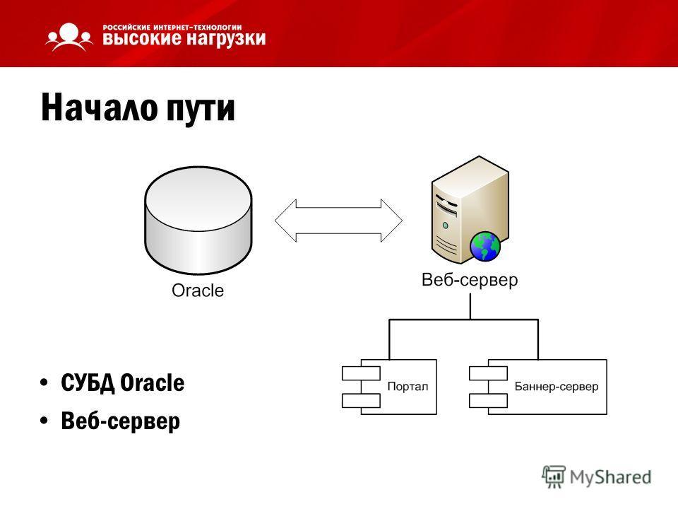 Начало пути СУБД Oracle Веб-сервер
