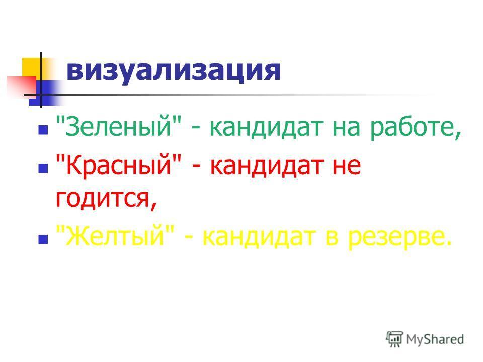 визуализация Зеленый - кандидат на работе, Красный - кандидат не годится, Желтый - кандидат в резерве.