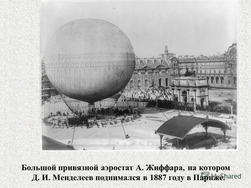 Большой привязной аэростат А. Жиффара, на котором Д. И. Менделеев поднимался в 1887 году в Париже.