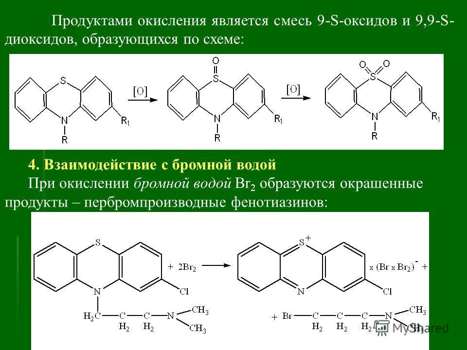 Продуктами окисления является смесь 9-S-оксидов и 9,9-S- диоксидов, образующихся по схеме: 4. Взаимодействие с бромной водой При окислении бромной водой Br 2 образуются окрашенные продукты – пербромпроизводные фенотиазинов: