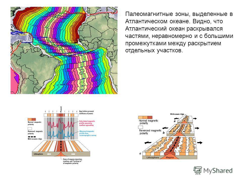 Палеомагнитные зоны, выделенные в Атлантическом океане. Видно, что Атлантический океан раскрывался частями, неравномерно и с большими промежутками между раскрытием отдельных участков.