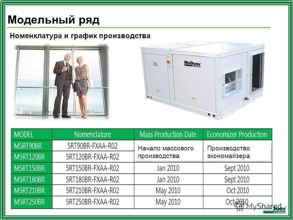 Модельный ряд Номенклатура и график производства Начало массового производства Производство экономайзера