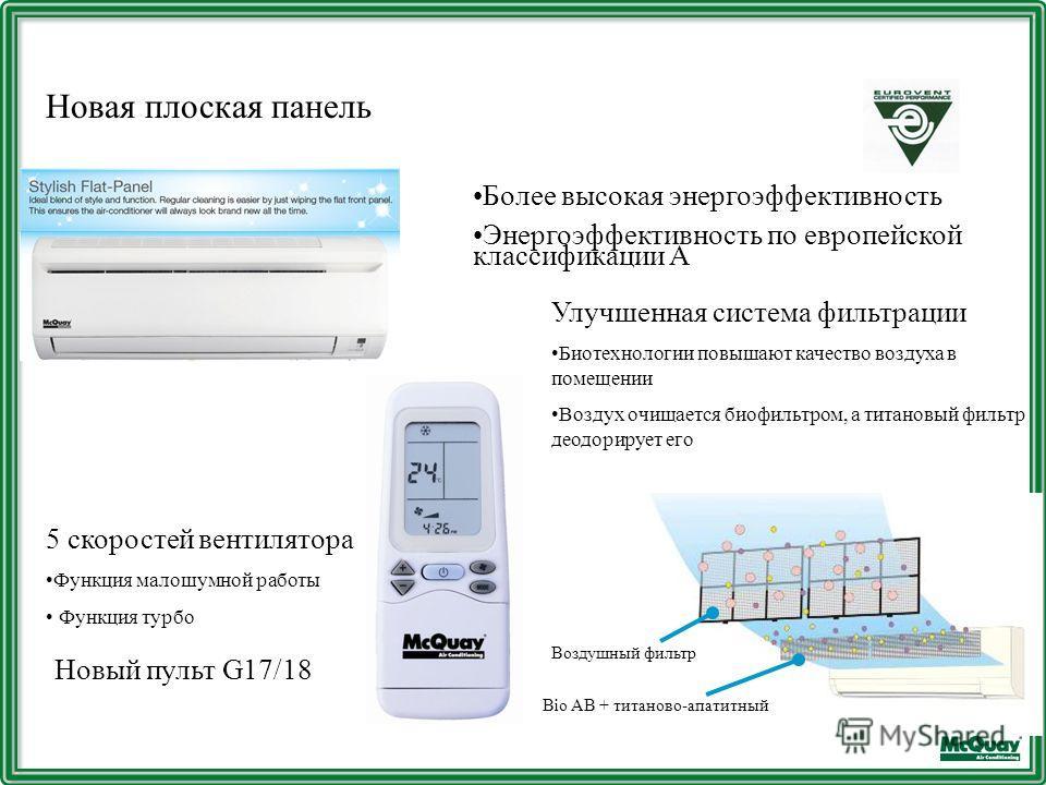 Введение Новая плоская панель Более высокая энергоэффективность Энергоэффективность по европейской классификации A Улучшенная система фильтрации Биотехнологии повышают качество воздуха в помещении Воздух очищается биофильтром, а титановый фильтр деод