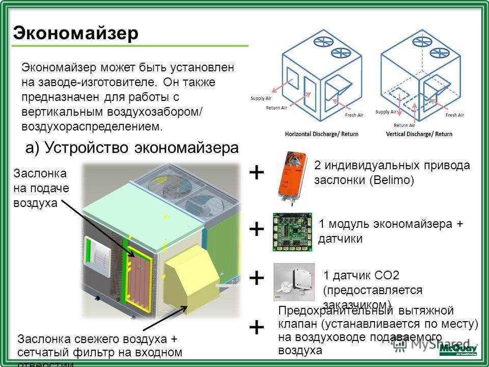 Экономайзер Экономайзер может быть установлен на заводе-изготовителе. Он также предназначен для работы с вертикальным воздухозабором/ воздухораспределением. Заслонка на подаче воздуха Заслонка свежего воздуха + сетчатый фильтр на входном отверстии +