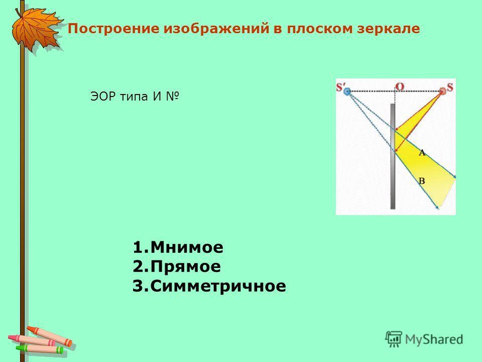 Построение изображений в плоском зеркале ЭОР типа И 1.Мнимое 2.Прямое 3.Симметричное