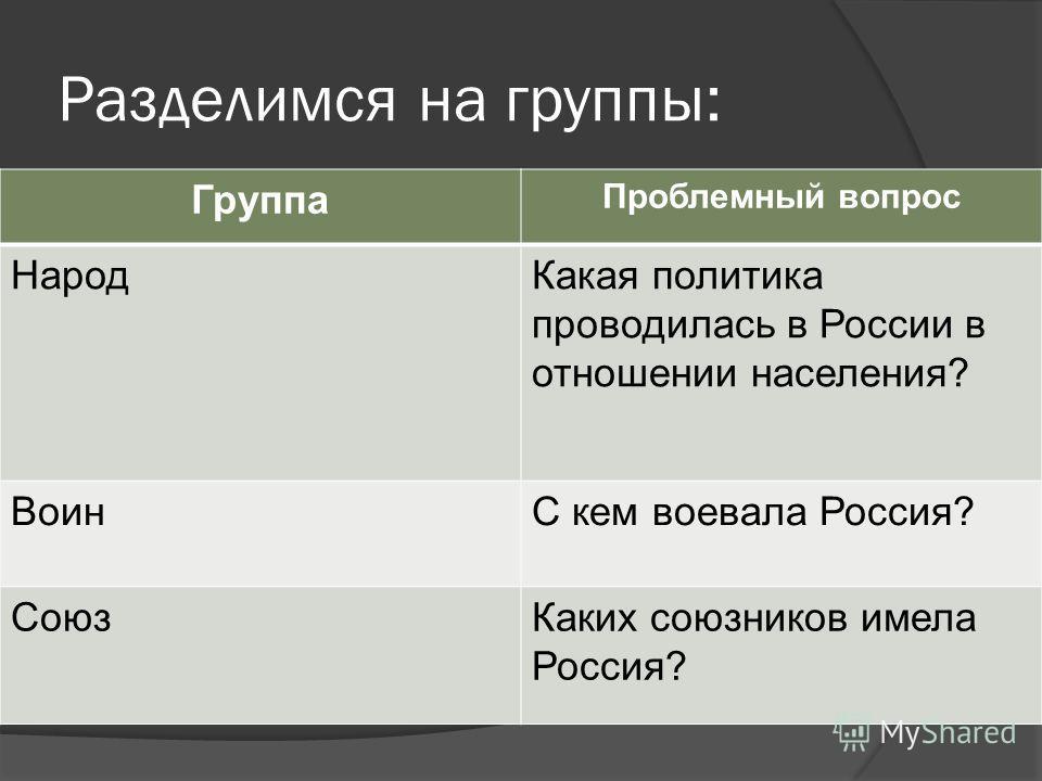 Разделимся на группы: Группа Проблемный вопрос НародКакая политика проводилась в России в отношении населения? ВоинС кем воевала Россия? СоюзКаких союзников имела Россия?