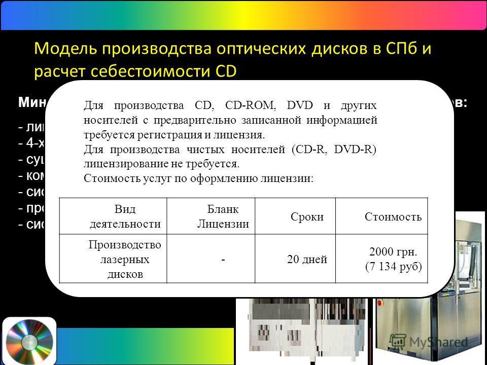 Модель производства оптических дисков в СПб и расчет себестоимости CD Минимальный комплект оборудования для производства дисков: - линия тиражирования DVD2100 - 4-х цветный принтер CDS 3715 - сушка для поликарбоната - компрессор - система охлаждения