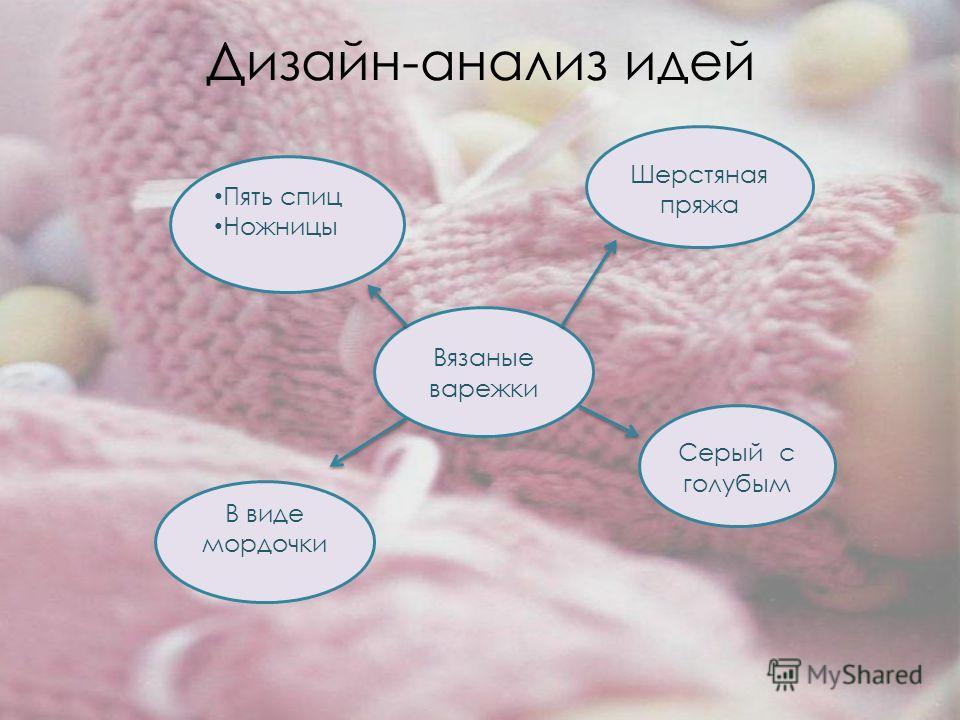 Дизайн-анализ идей Вязаные варежки Шерстяная пряжа Пять спиц Ножницы Серый с голубым В виде мордочки