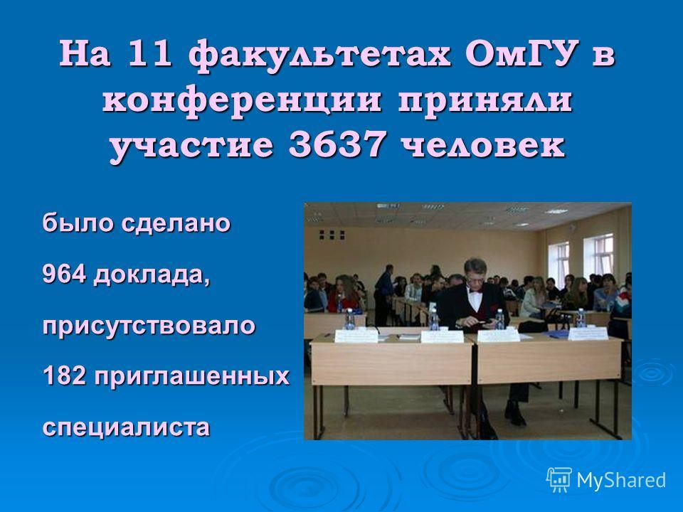 На 11 факультетах ОмГУ в конференции приняли участие 3637 человек было сделано 964 доклада, присутствовало 182 приглашенных специалиста