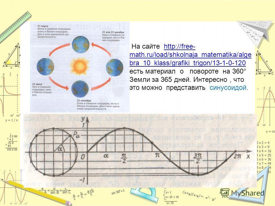 На сайте http://free- math.ru/load/shkolnaja_matematika/alge bra_10_klass/grafiki_trigon/13-1-0-120 есть материал о повороте на 360° Земли за 365 дней. Интересно, что это можно представить синусоидой.http://free- math.ru/load/shkolnaja_matematika/alg