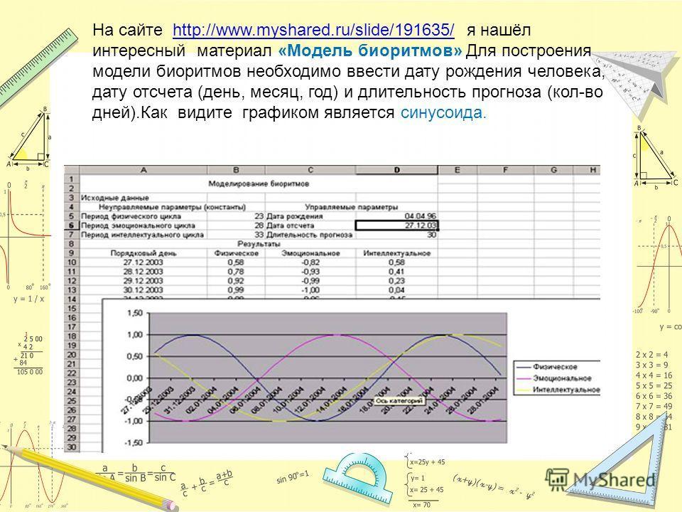 На сайте http://www.myshared.ru/slide/191635/ я нашёл интересный материал «Модель биоритмов» Для построения модели биоритмов необходимо ввести дату рождения человека, дату отсчета (день, месяц, год) и длительность прогноза (кол-во дней).Как видите гр