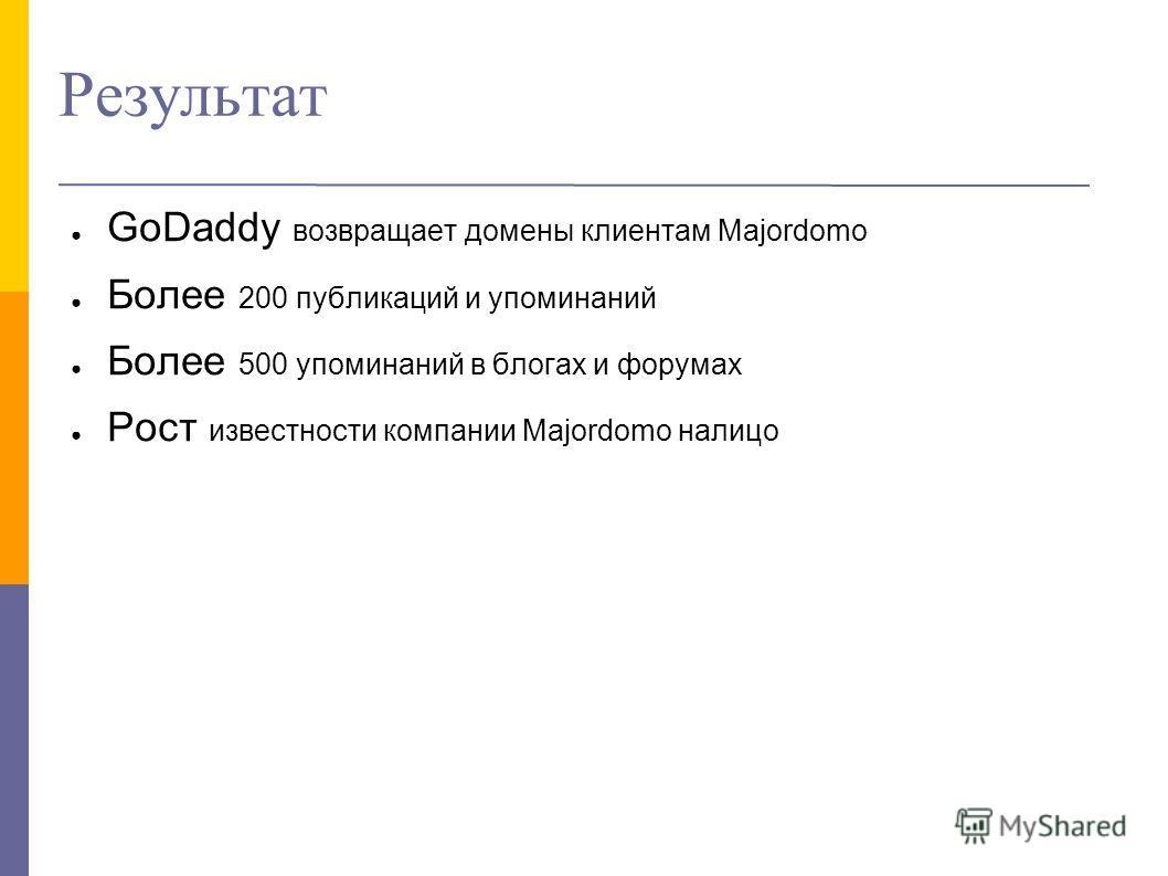 Результат GoDaddy возвращает домены клиентам Majordomo Более 200 публикаций и упоминаний Более 500 упоминаний в блогах и форумах Рост известности компании Majordomo налицо