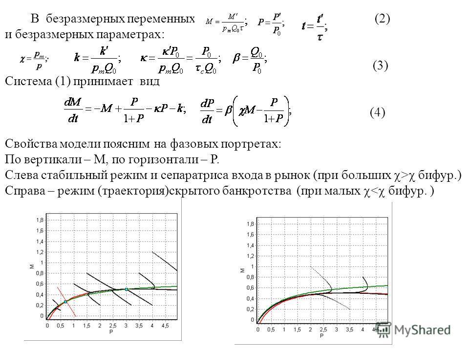 В безразмерных переменных: (2) и безразмерных параметрах: (3) Система (1) принимает вид (4) Свойства модели поясним на фазовых портретах: По вертикали – М, по горизонтали – Р. Слева стабильный режим и сепаратриса входа в рынок (при больших > бифур.)