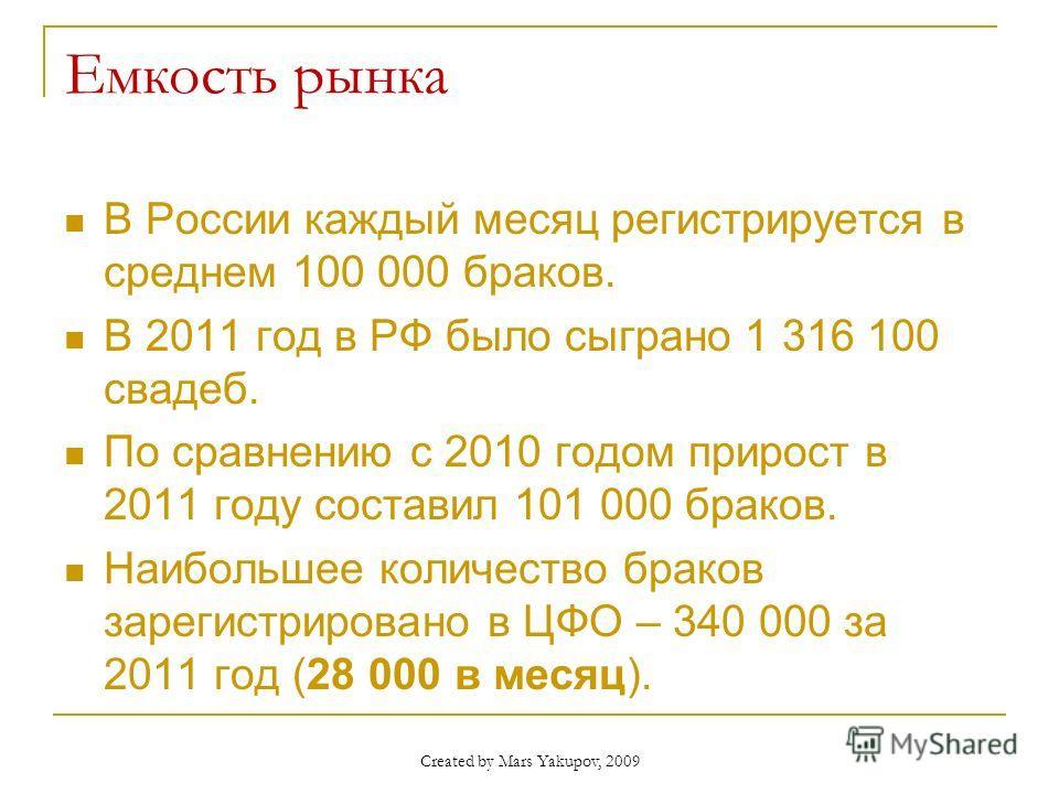 Created by Mars Yakupov, 2009 Емкость рынка В России каждый месяц регистрируется в среднем 100 000 браков. В 2011 год в РФ было сыграно 1 316 100 свадеб. По сравнению с 2010 годом прирост в 2011 году составил 101 000 браков. Наибольшее количество бра