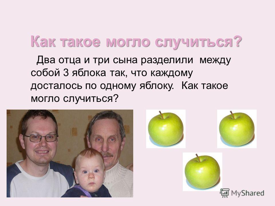 Два отца и три сына разделили между собой 3 яблока так, что каждому досталось по одному яблоку. Как такое могло случиться? Как такое могло случиться? Как такое могло случиться?