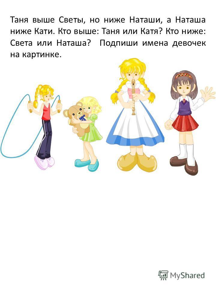 Таня выше Светы, но ниже Наташи, а Наташа ниже Кати. Кто выше: Таня или Катя? Кто ниже: Света или Наташа? Подпиши имена девочек на картинке.