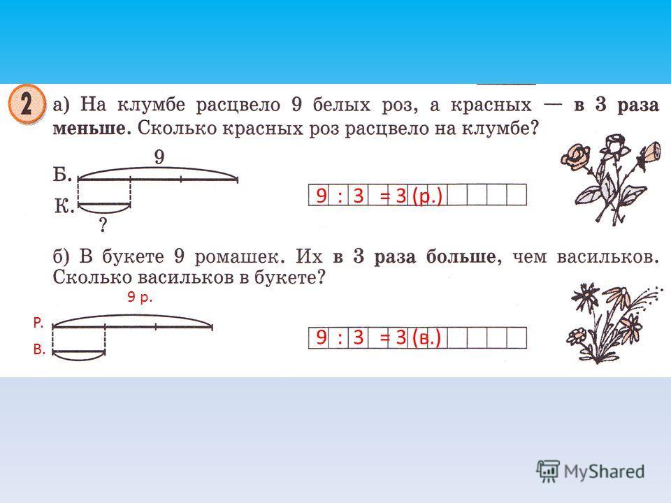 9 : 3 = 3 (р.) 9 р. Р. В. 9 : 3 = 3 (в.)