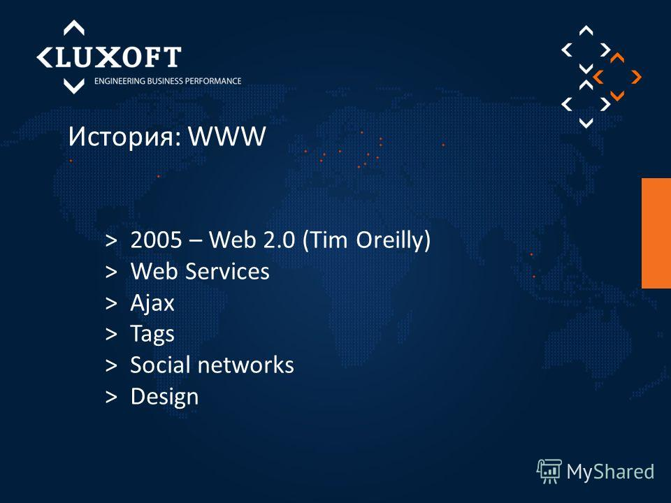 История: WWW > 2005 – Web 2.0 (Tim Oreilly) > Web Services > Ajax > Tags > Social networks > Design
