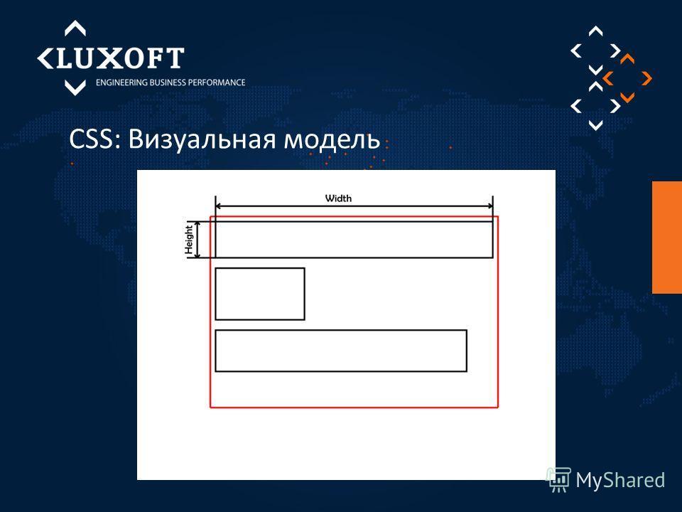 CSS: Визуальная модель