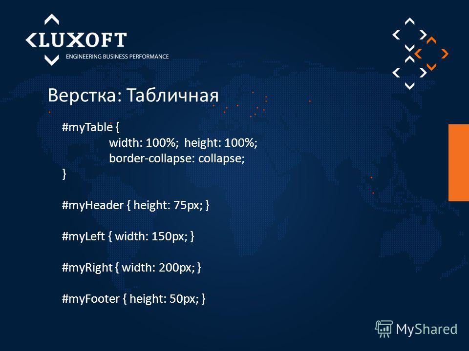 Верстка: Табличная #myTable { width: 100%; height: 100%; border-collapse: collapse; } #myHeader { height: 75px; } #myLeft { width: 150px; } #myRight { width: 200px; } #myFooter { height: 50px; }