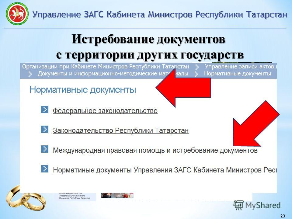 Управление ЗАГС Кабинета Министров Республики Татарстан 23 Истребование документов с территории других государств с территории других государств